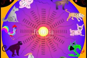 Восточный календарь Деда Мороза